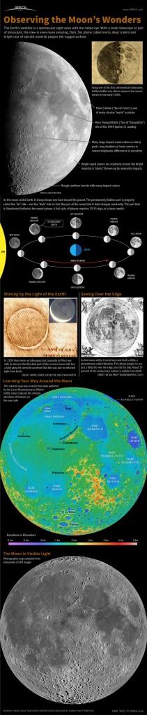 moon-observing-120921a-02[1]